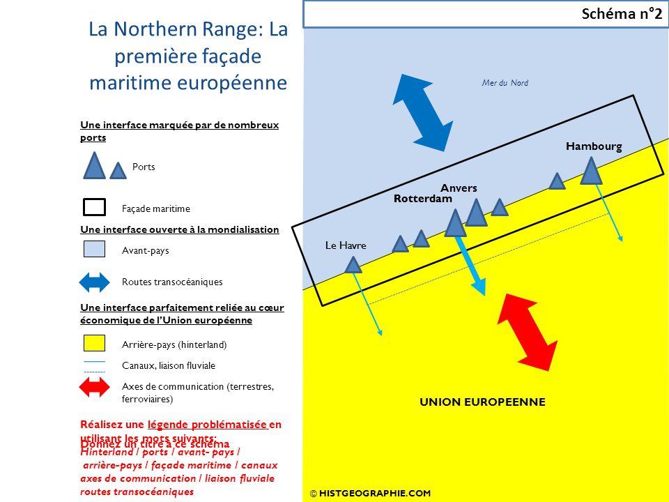 La Northern Range: La première façade maritime européenne