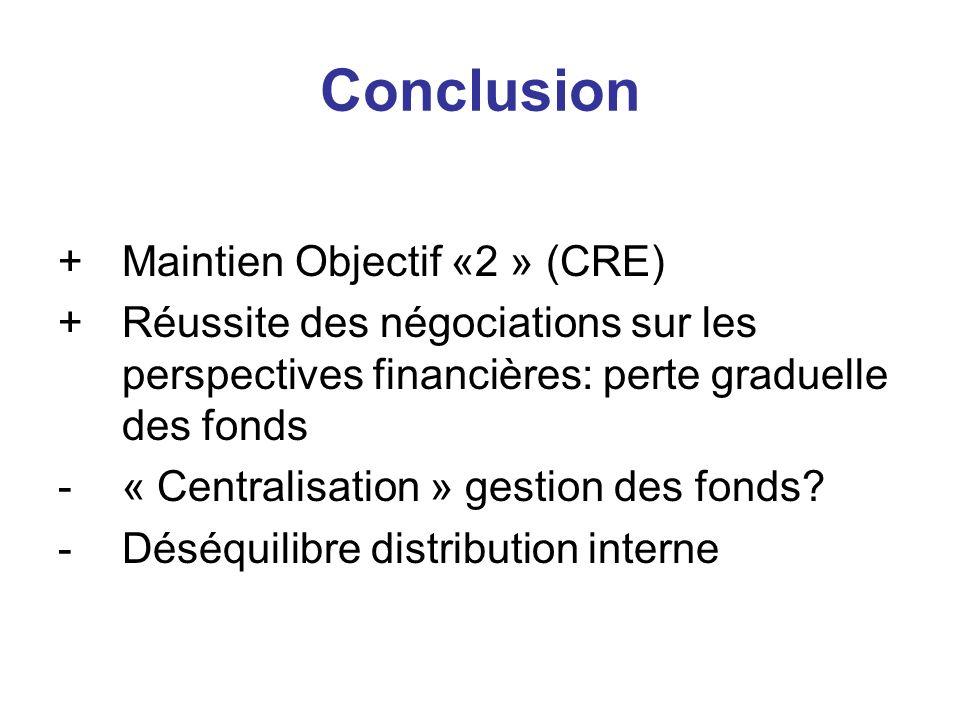 Conclusion + Maintien Objectif «2 » (CRE)