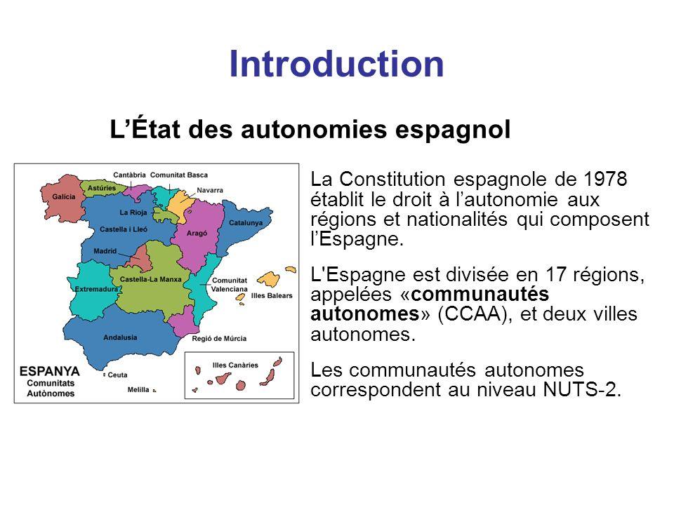 L'État des autonomies espagnol