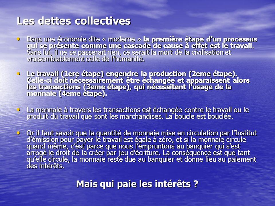 Les dettes collectives