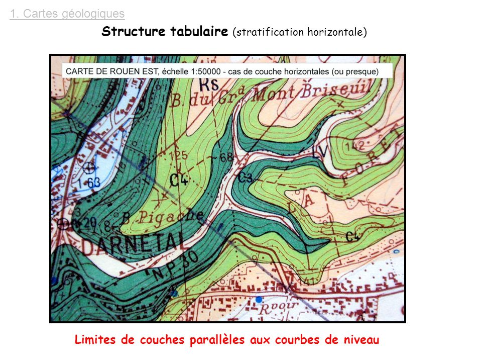 Structure tabulaire (stratification horizontale)