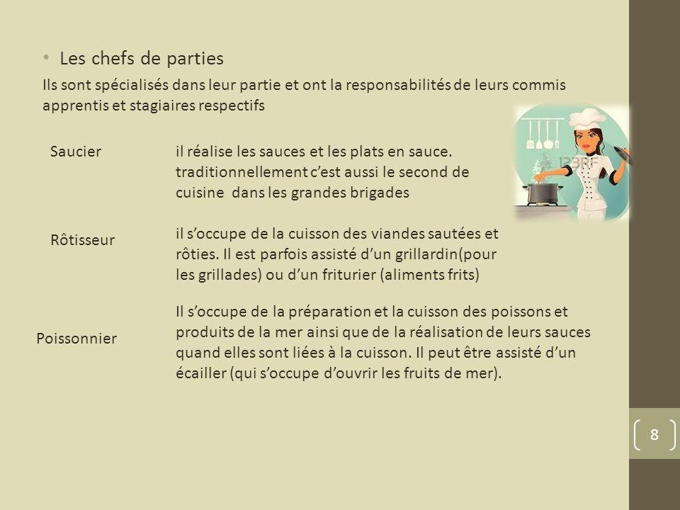 La brigade de cuisine qui fait quoi ppt video online - Cauchemar en cuisine que sont ils devenus ...