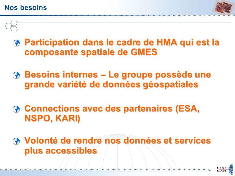 Connections avec des partenaires (ESA, NSPO, KARI)