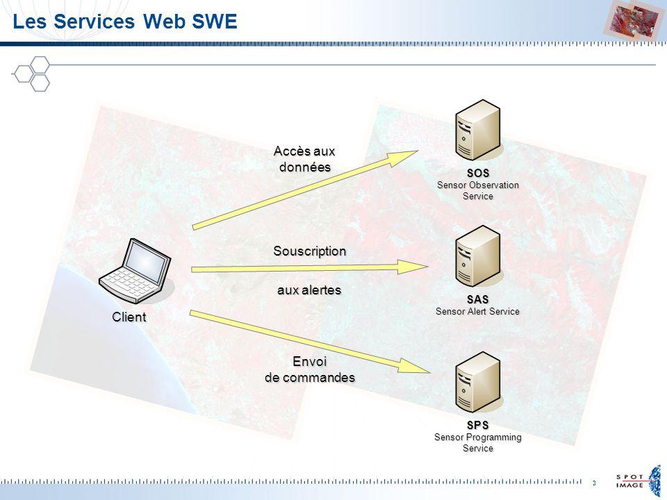 Les Services Web SWE Accès aux données Souscription aux alertes Client