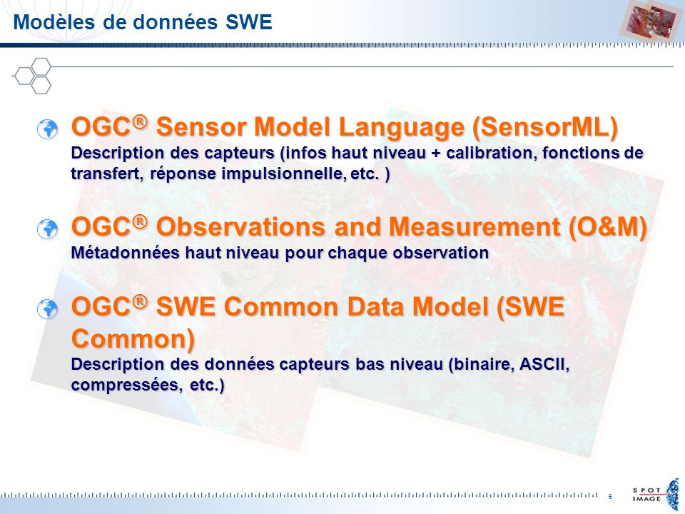 Modèles de données SWE