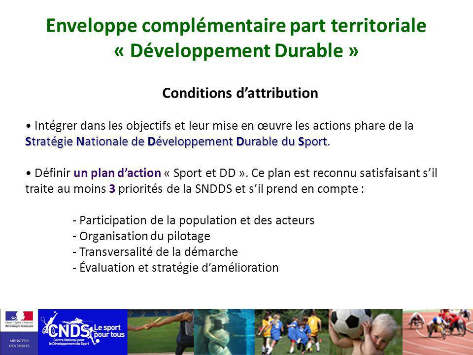 Enveloppe complémentaire part territoriale « Développement Durable »