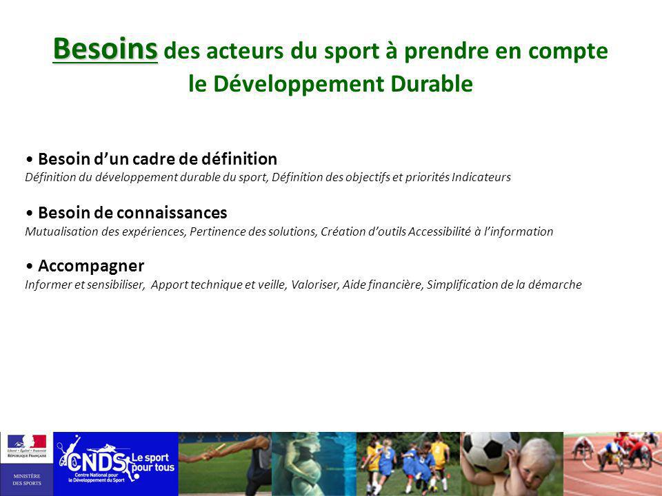 Besoins des acteurs du sport à prendre en compte le Développement Durable