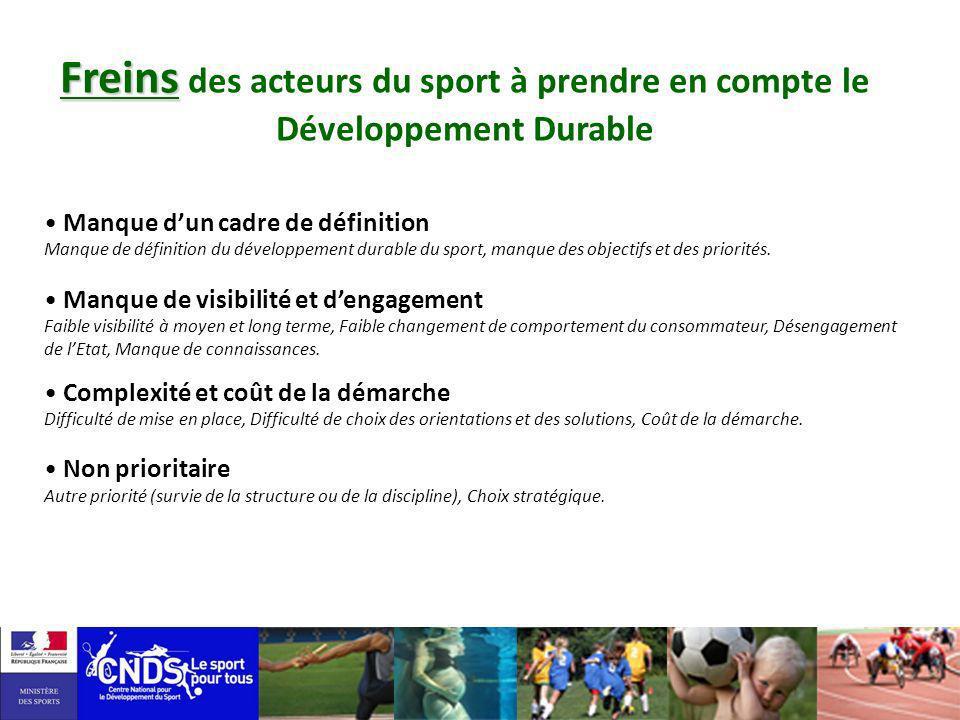Freins des acteurs du sport à prendre en compte le Développement Durable