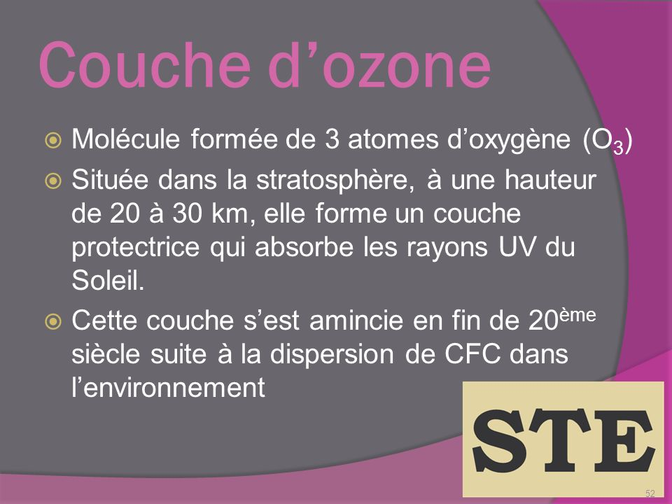 L atmosph re ppt video online t l charger - C est quoi la couche d ozone ...