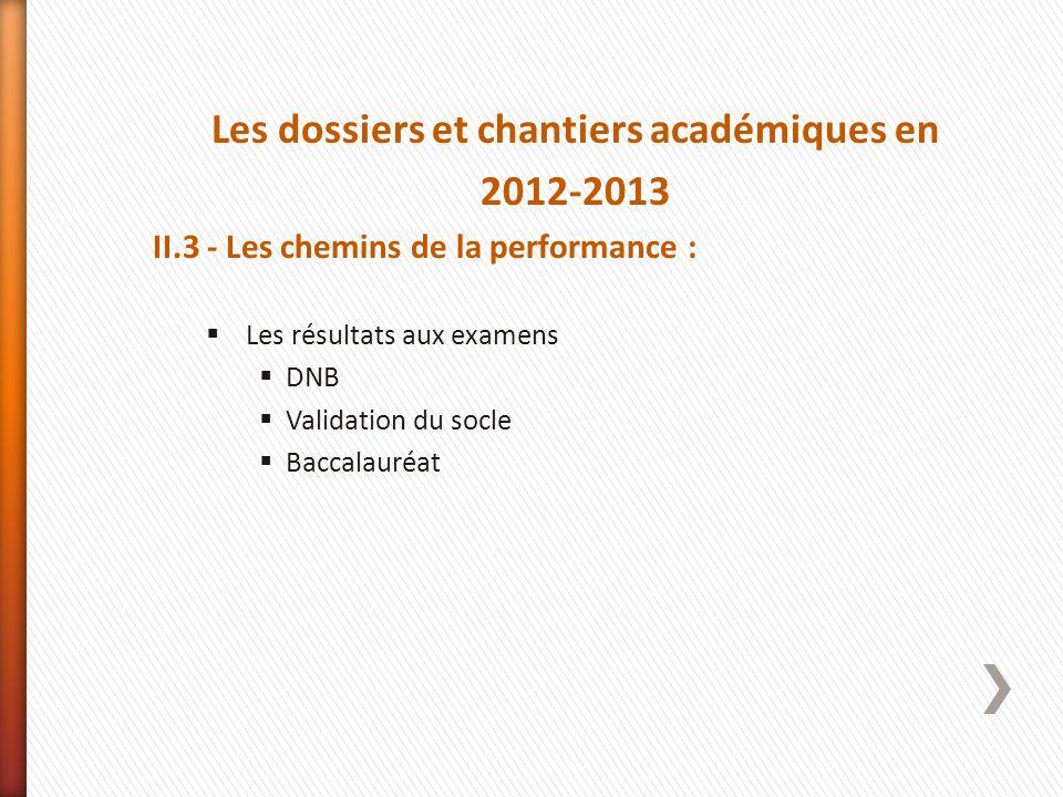Les dossiers et chantiers académiques en