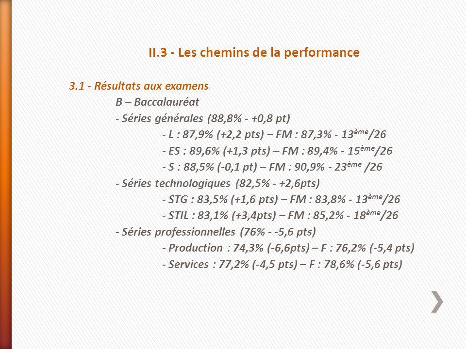 II.3 - Les chemins de la performance
