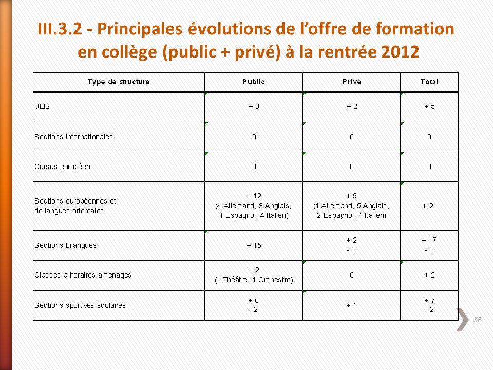III.3.2 - Principales évolutions de l'offre de formation
