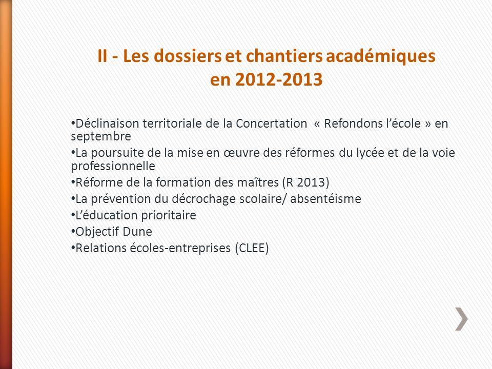 II - Les dossiers et chantiers académiques