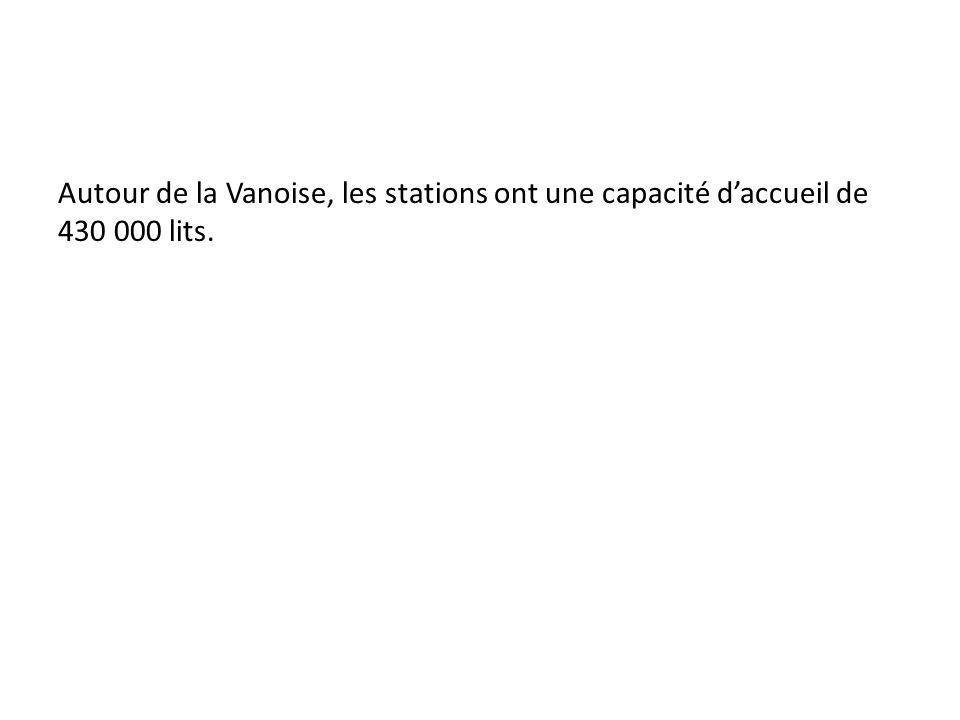 Autour de la Vanoise, les stations ont une capacité d'accueil de 430 000 lits.