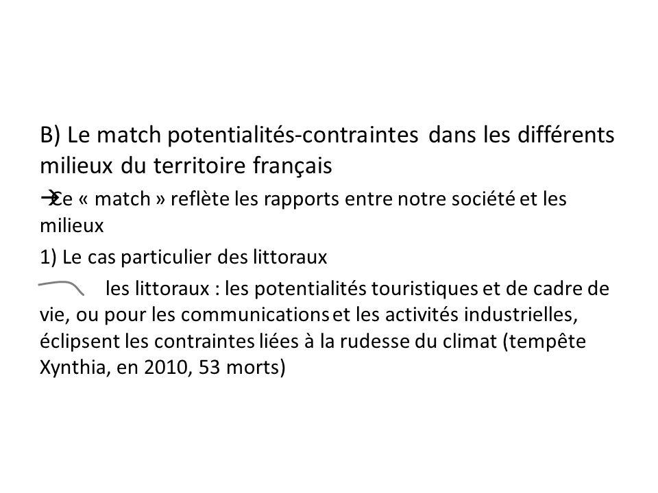 B) Le match potentialités-contraintes dans les différents milieux du territoire français