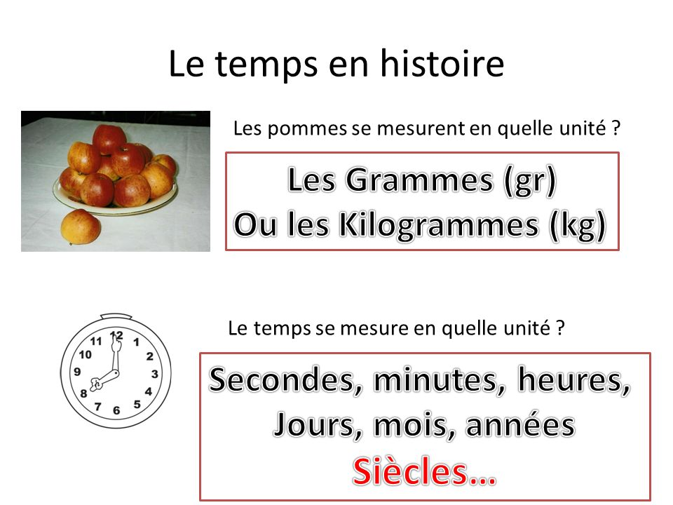 Secondes, minutes, heures,