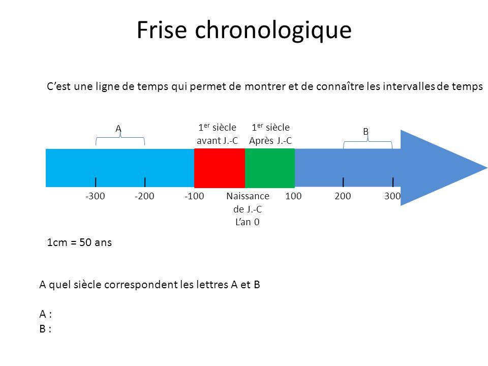 Bien-aimé L'Histoire Notion de siècle Frise chronologique Période de l  JJ55