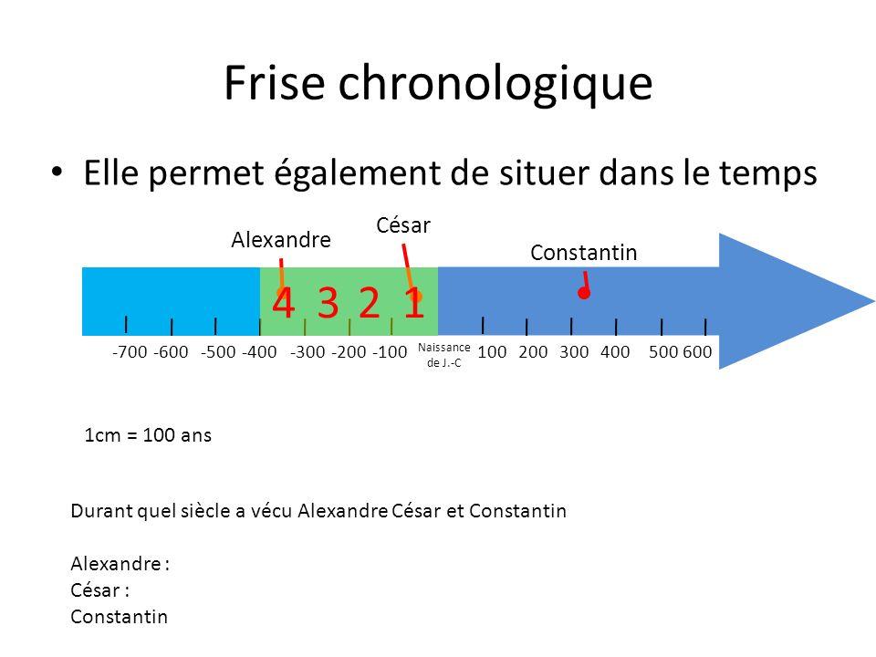 l u2019histoire notion de si u00e8cle frise chronologique p u00e9riode de l u2019histoire