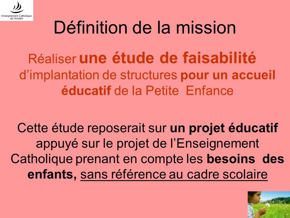 Définition de la mission