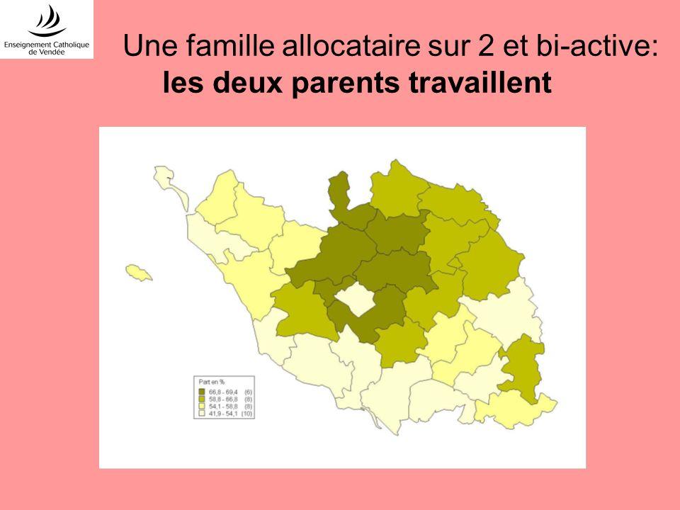 Une famille allocataire sur 2 et bi-active: les deux parents travaillent