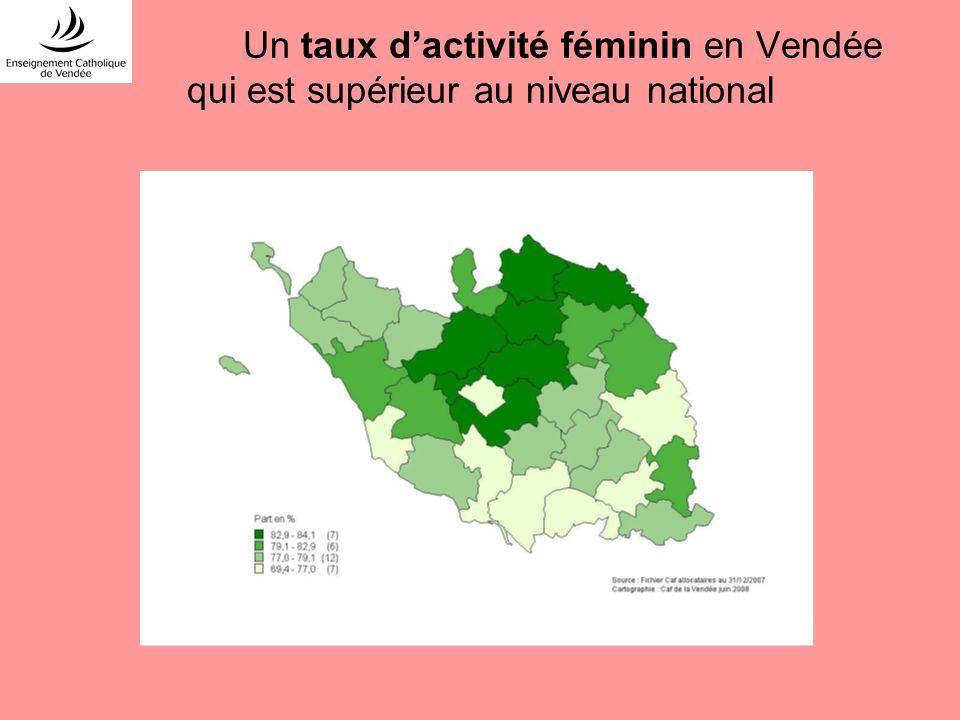 Un taux d'activité féminin en Vendée qui est supérieur au niveau national