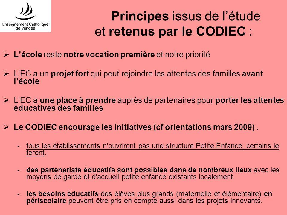 Principes issus de l'étude et retenus par le CODIEC :