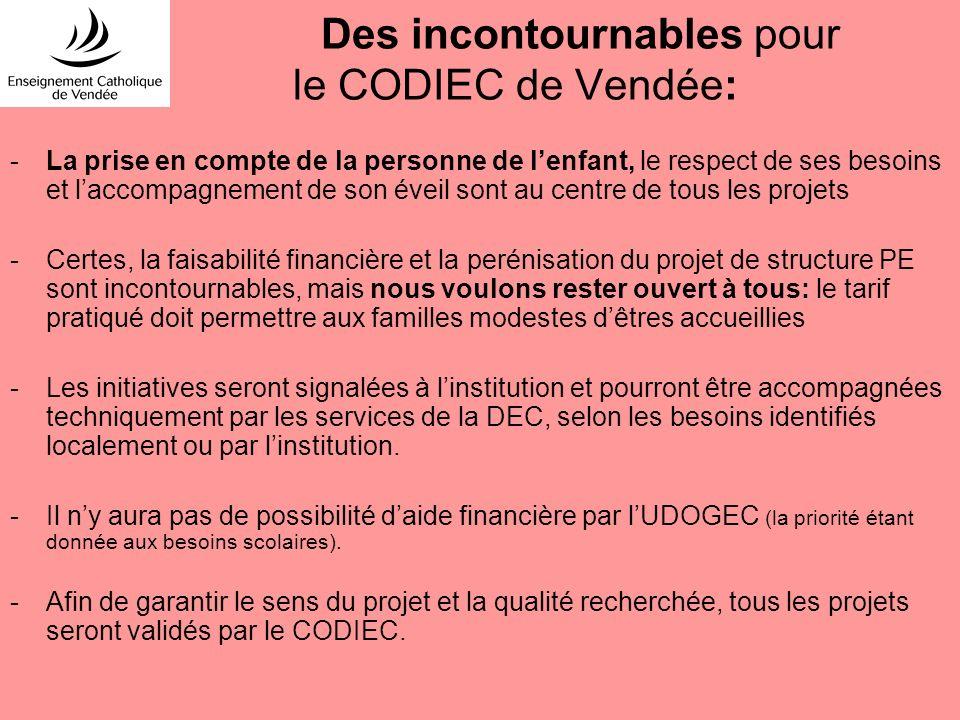 Des incontournables pour le CODIEC de Vendée: