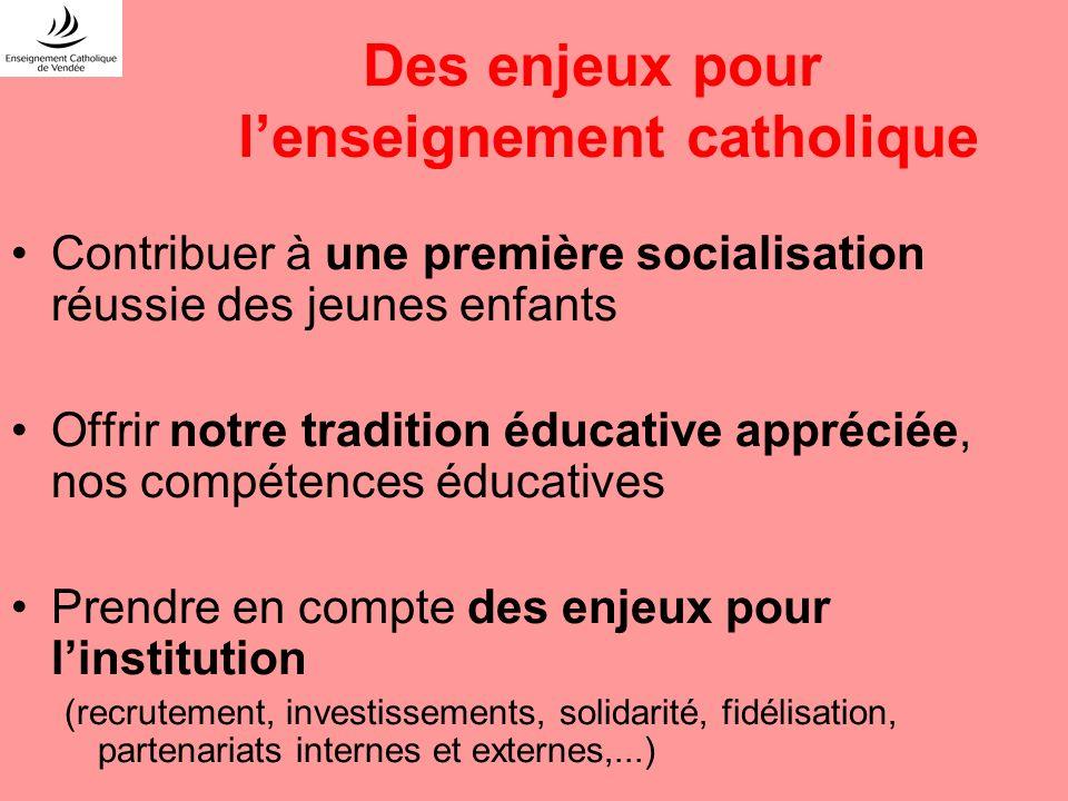 Des enjeux pour l'enseignement catholique