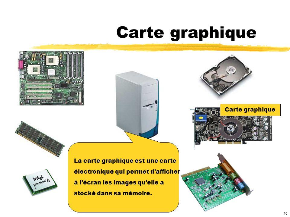 Carte graphique Carte graphique La carte graphique est une carte