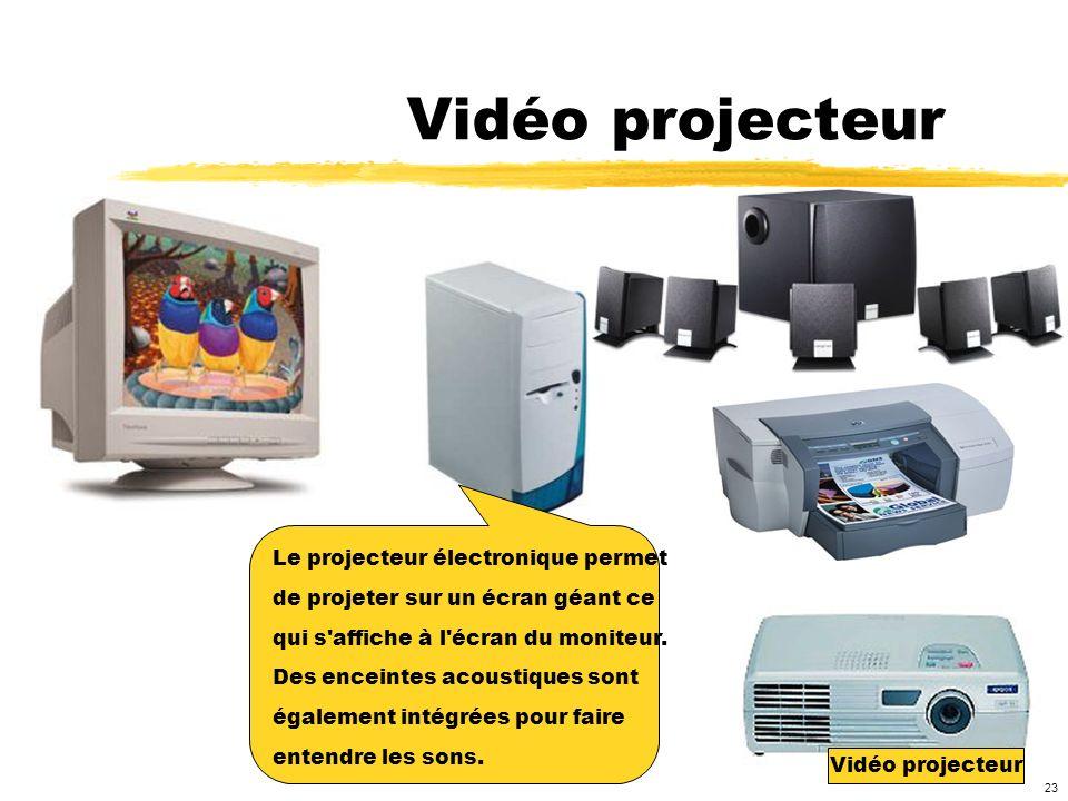 Vidéo projecteur Le projecteur électronique permet