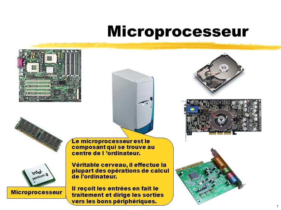 Microprocesseur Le microprocesseur est le composant qui se trouve au