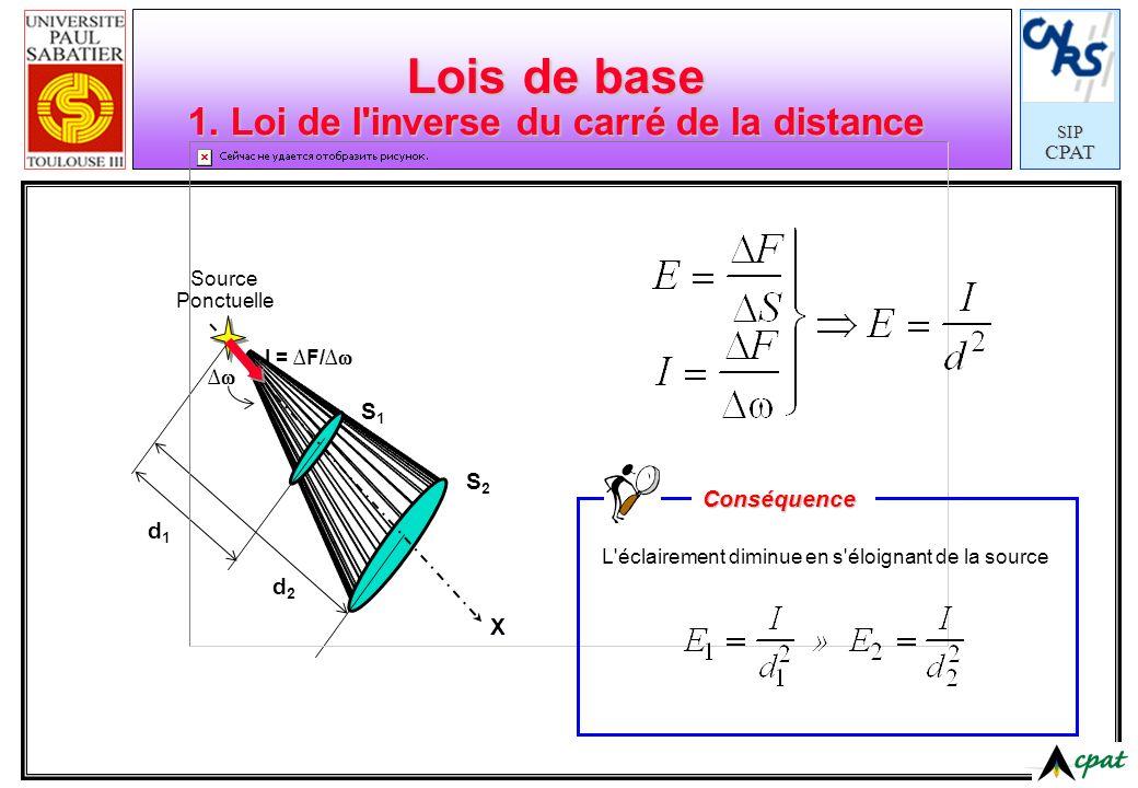 Lois de base 1. Loi de l inverse du carré de la distance