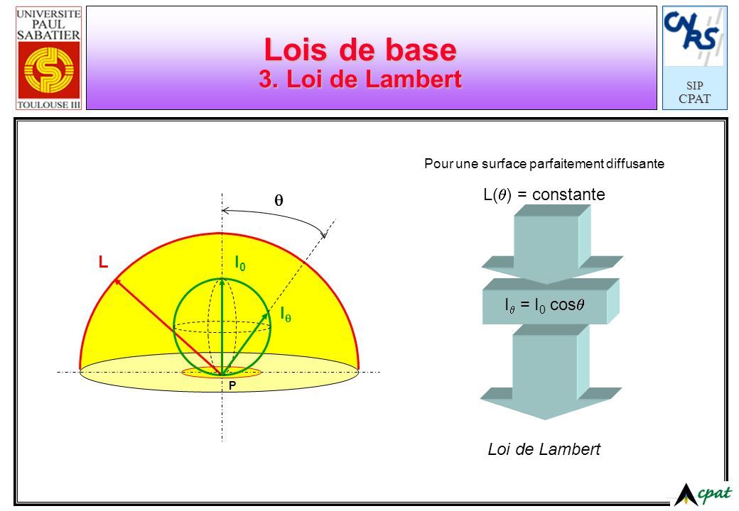 Lois de base 3. Loi de Lambert