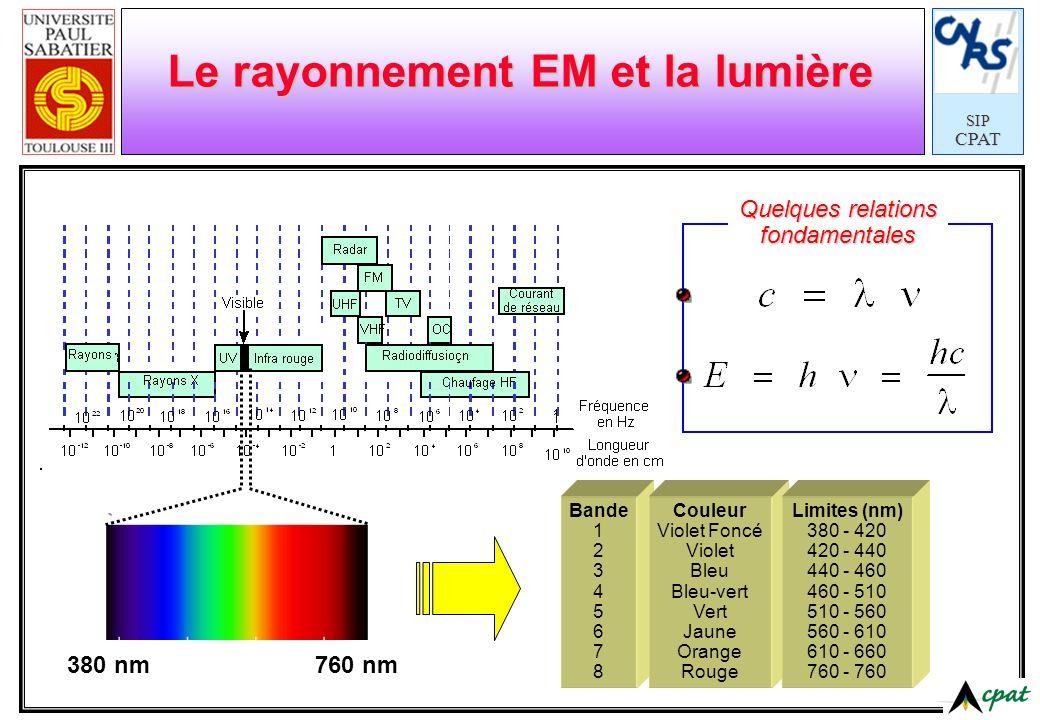 Le rayonnement EM et la lumière