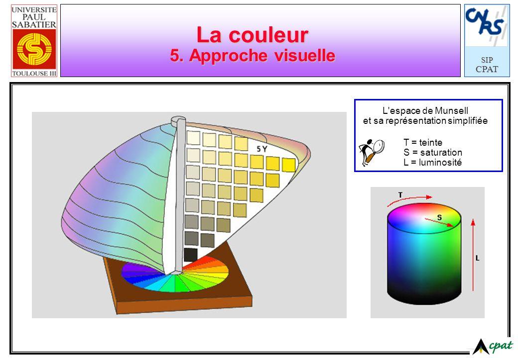 La couleur 5. Approche visuelle