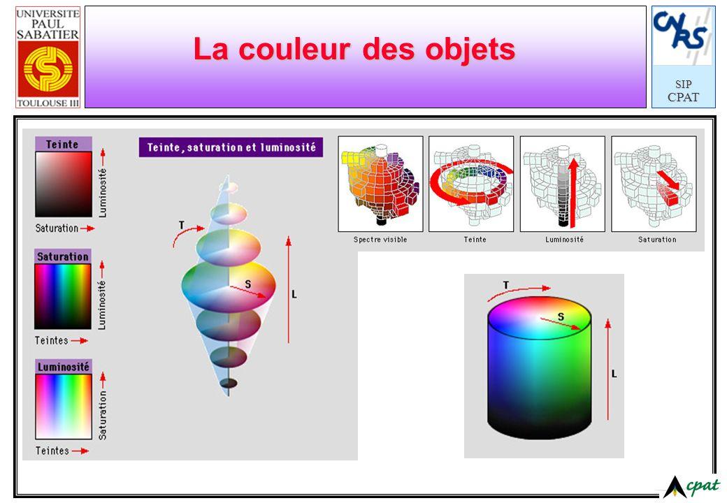 La couleur des objets