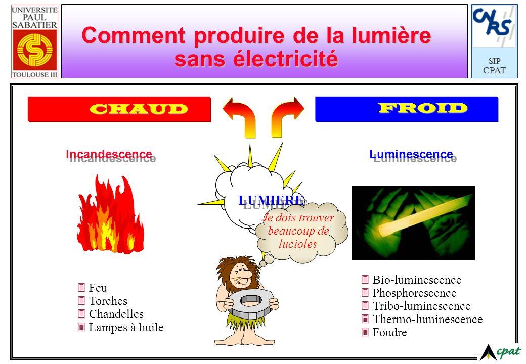 Comment produire de la lumière sans électricité
