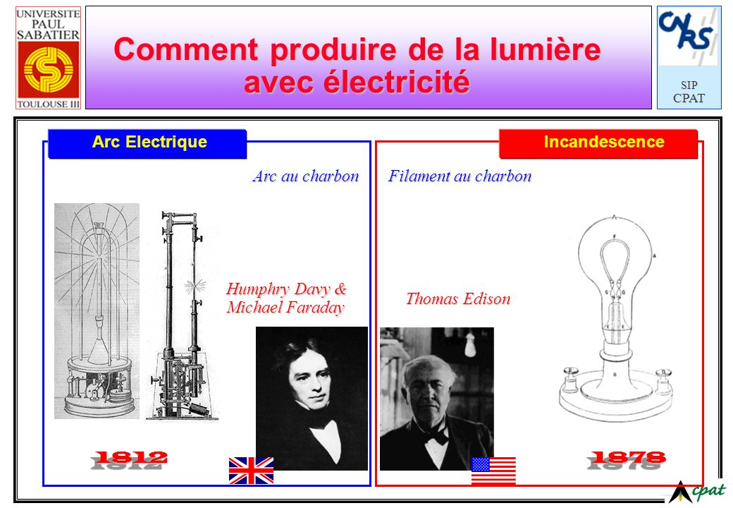 Comment produire de la lumière avec électricité