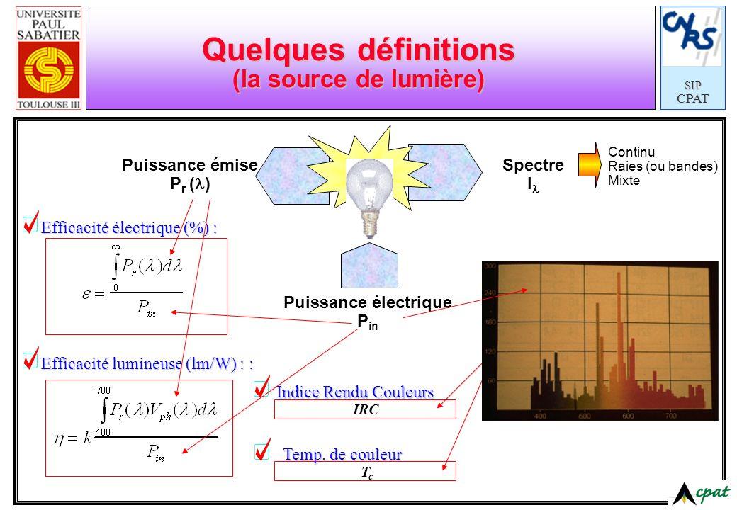 Quelques définitions (la source de lumière)