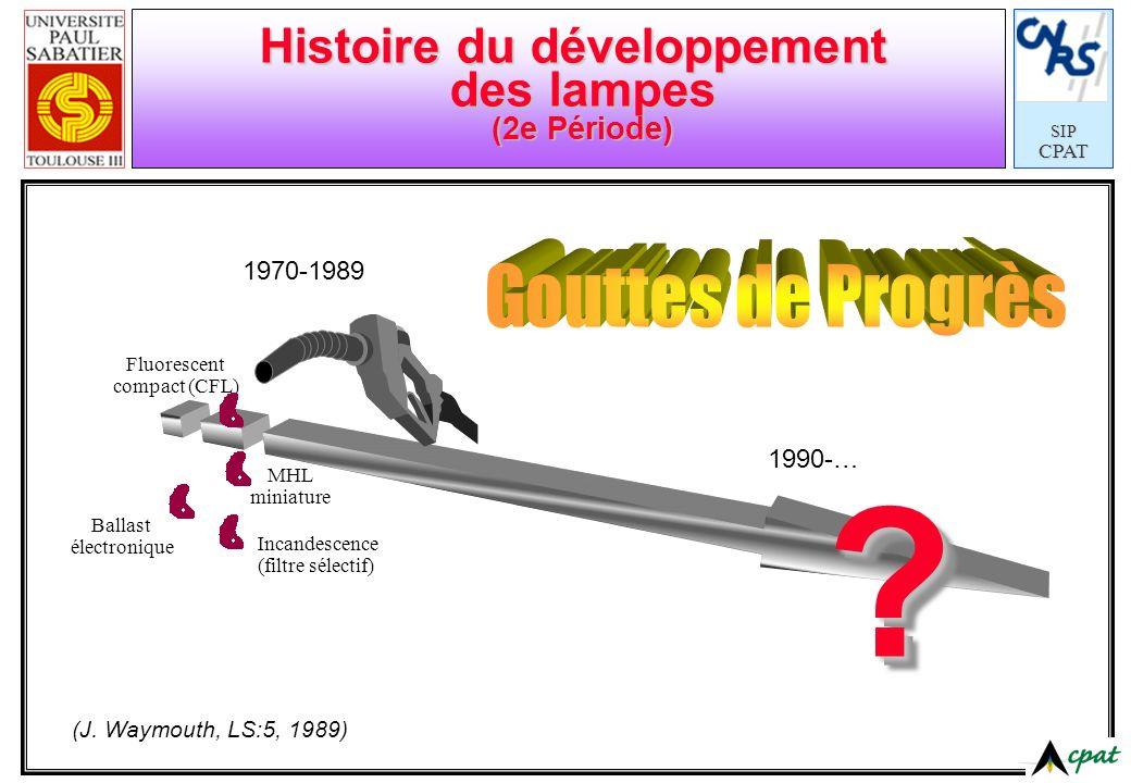 Histoire du développement des lampes (2e Période)