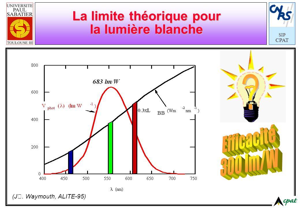 La limite théorique pour la lumière blanche