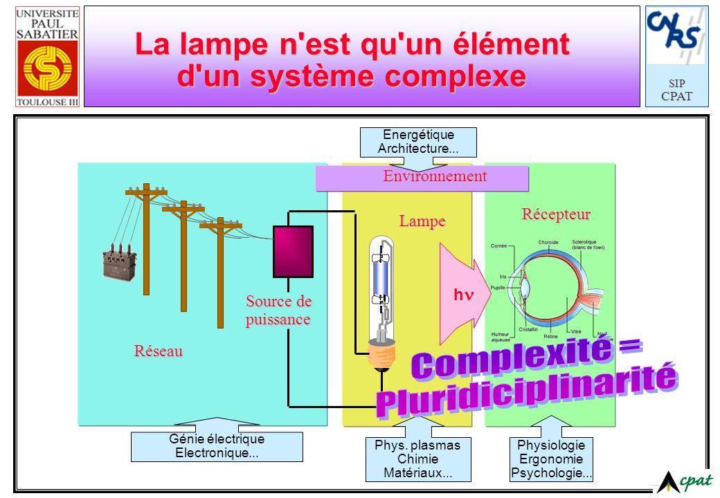 La lampe n est qu un élément d un système complexe