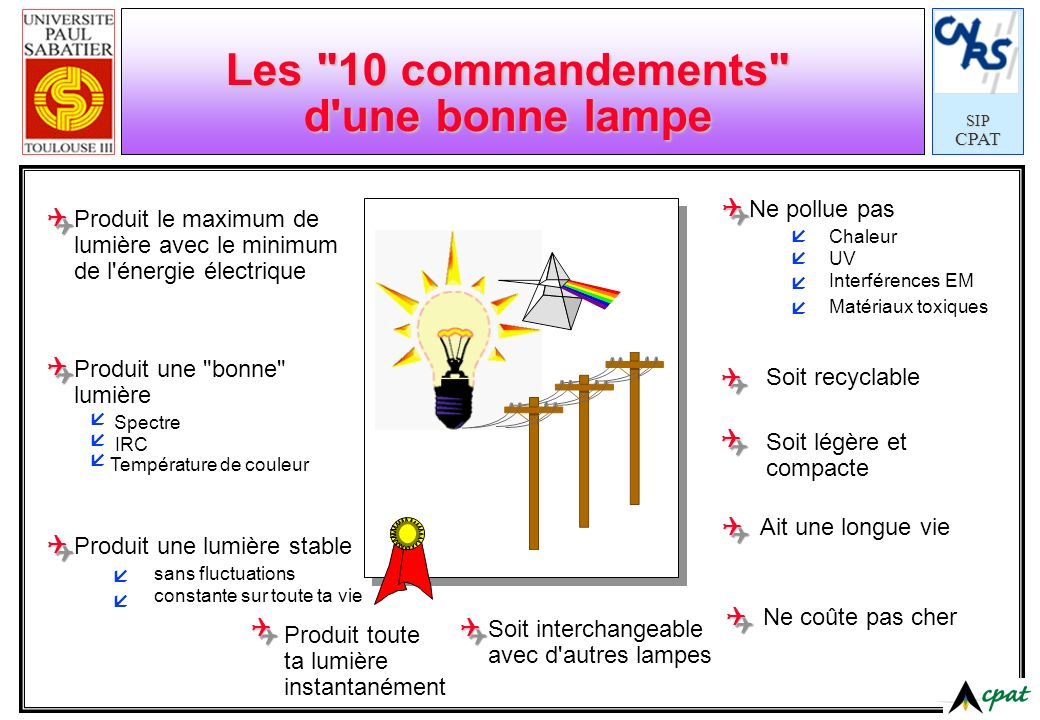 Les 10 commandements d une bonne lampe