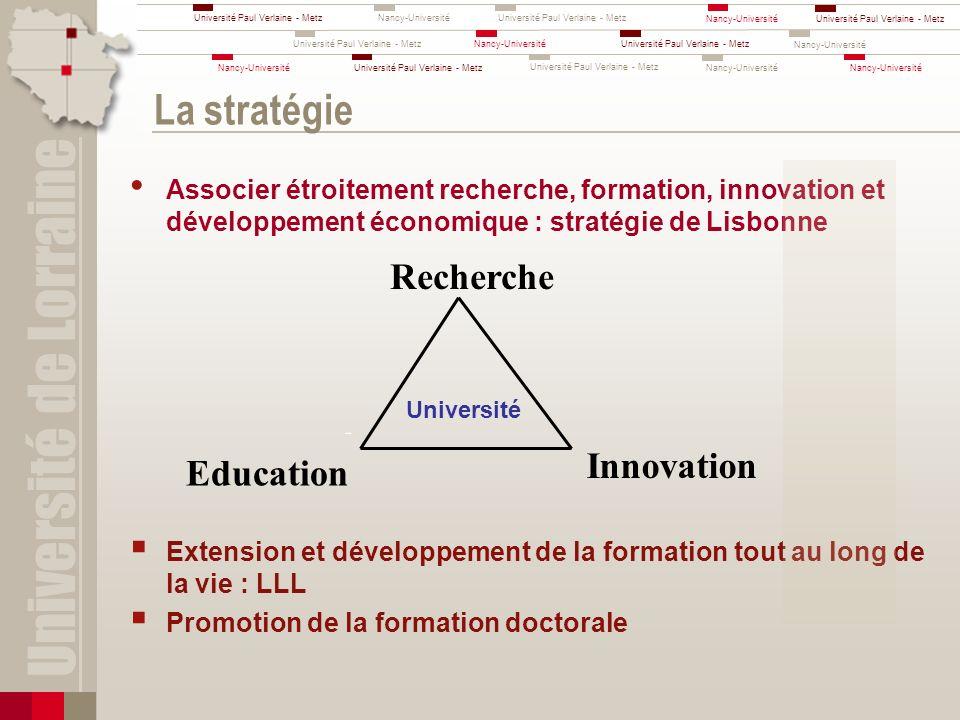 La stratégie Recherche Innovation Education