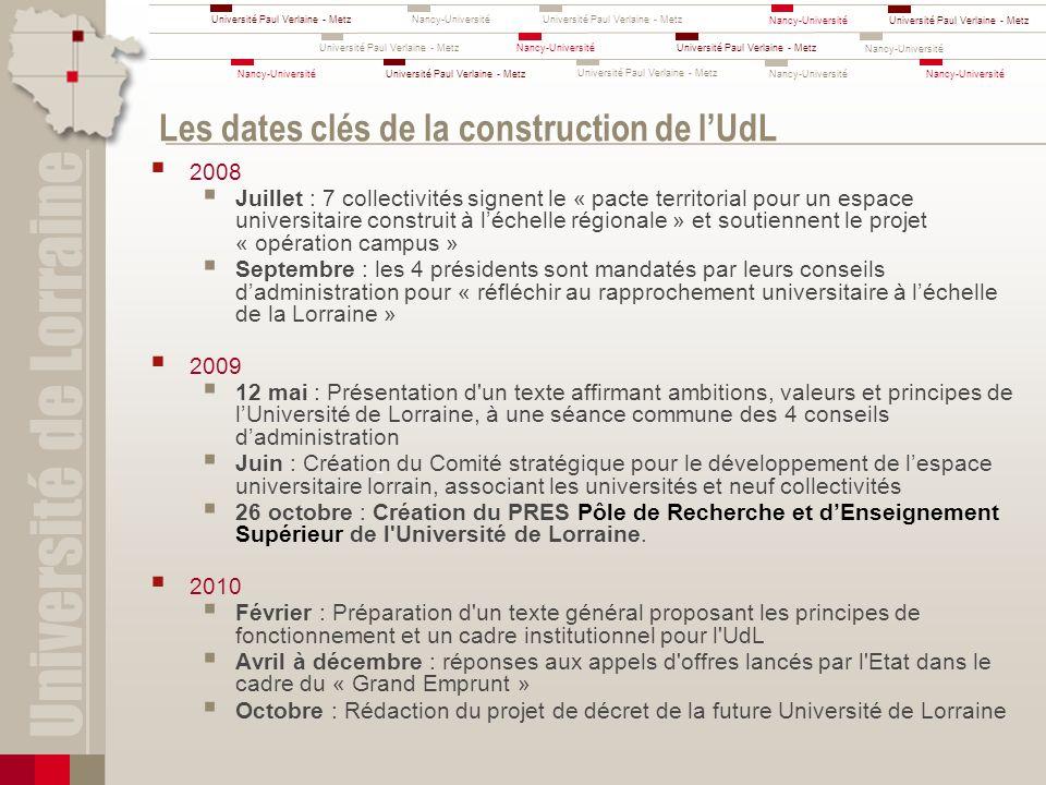 Les dates clés de la construction de l'UdL