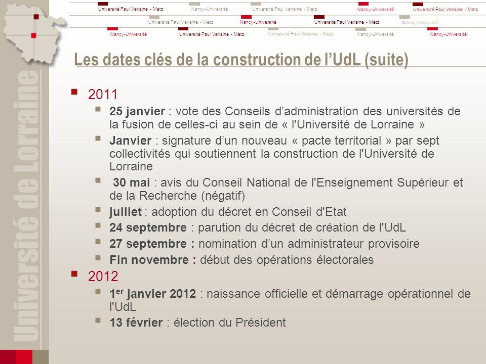 Les dates clés de la construction de l'UdL (suite)