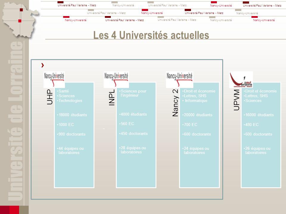 Les 4 Universités actuelles