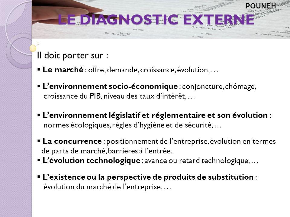 Les methodes d evaluation des societes ppt t l charger - Etude de marche pret a porter feminin ...