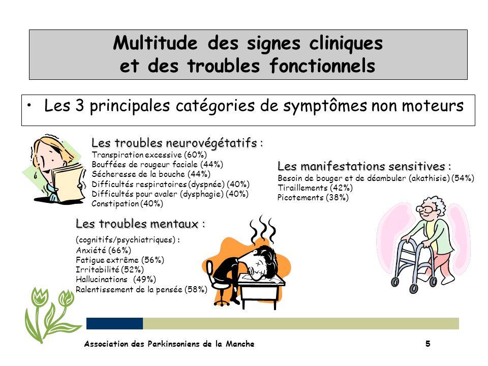 Multitude des signes cliniques et des troubles fonctionnels