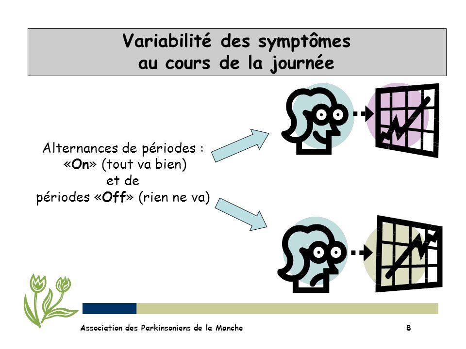 Variabilité des symptômes